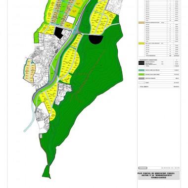 plan parcial sector 30 Berrostegieta